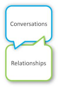Conversation-Relationships